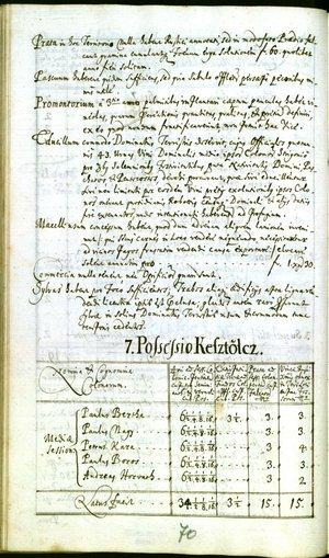 1715-ös kesztölci összeírás