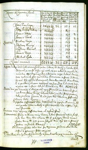 1715-ös kesztölci összeírás-2