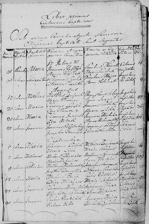 1787 - az önálló kesztölci anyakönyv első oldala